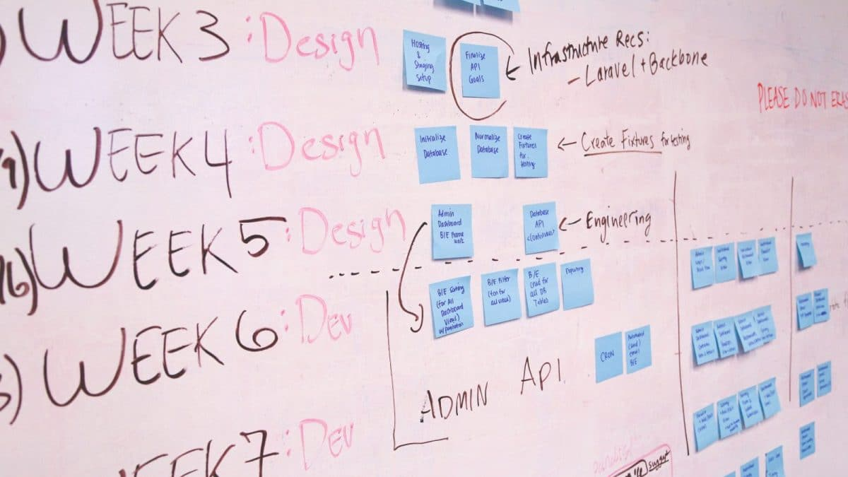 Lista delle cose da fare prima di pubblicare un articolo sul blog  - Lista delle cose da fare prima di pubblicare un articolo sul blog 1200x675 - Lista delle cose da fare prima di pubblicare un articolo sul blog