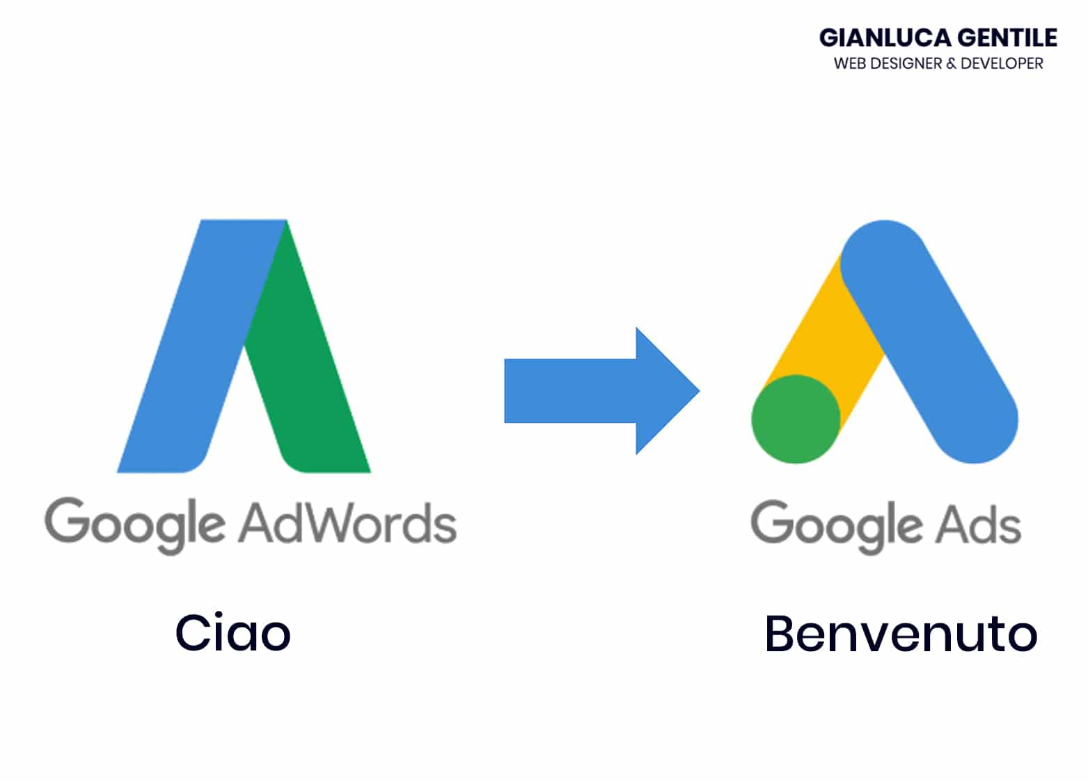 nuova interfaccia google adwords - Nuova interfaccia Google Adwords diventa Google Ads - Nuova interfaccia Google Adwords diventa Google Ads