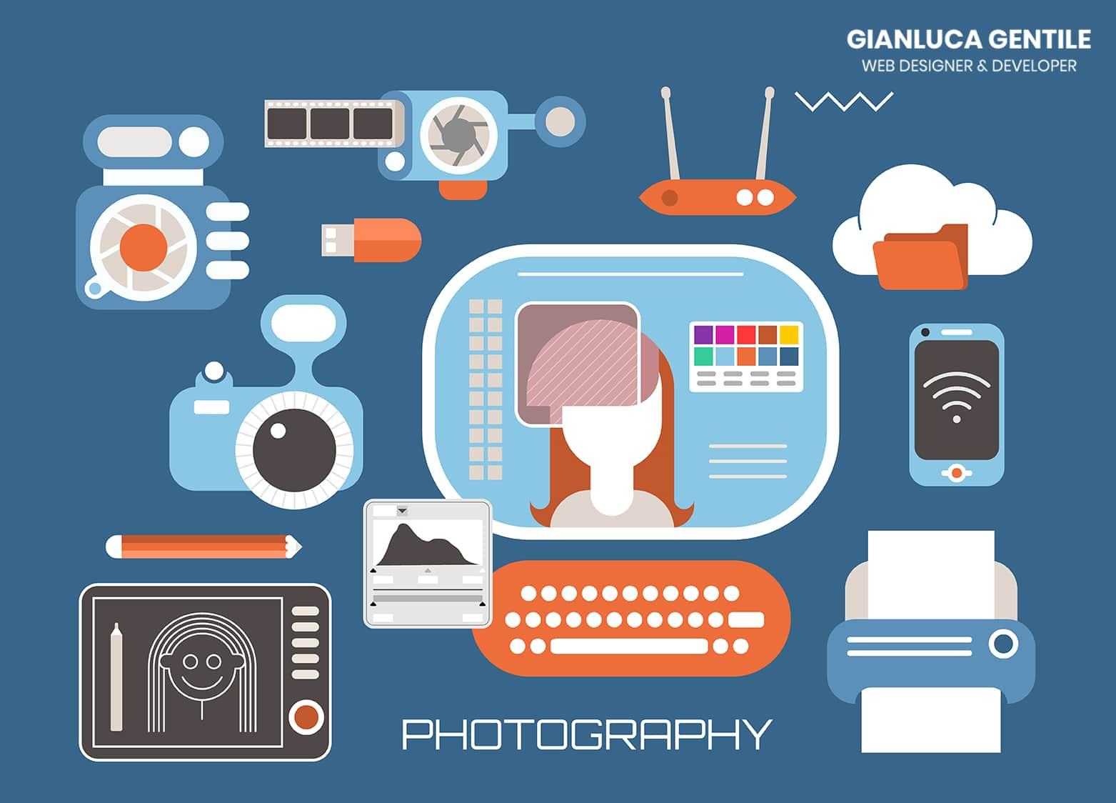 uso di immagini - L   uso di immagini ecco come comportarsi Gianluca Gentile - L'uso di immagini nei tuoi articoli