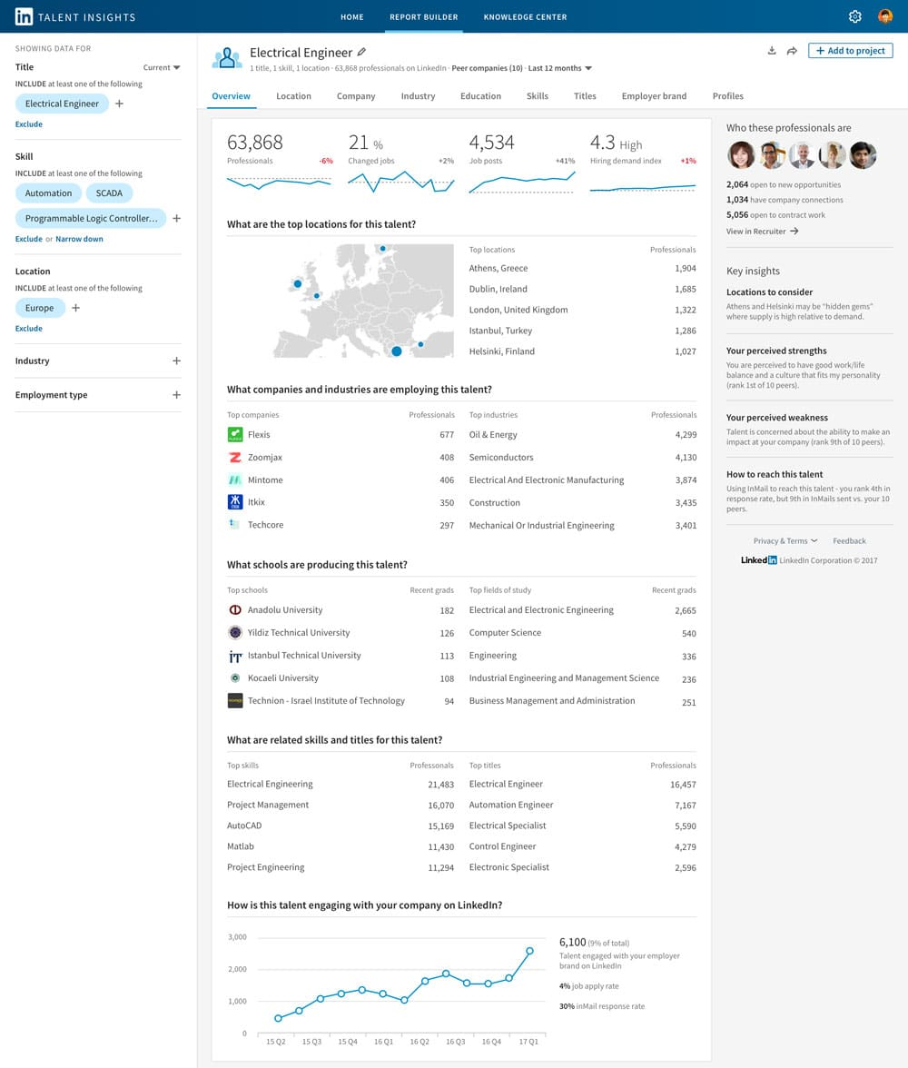 linkedin talent insights - LinkedIn Talent Insights Gianluca Gentile - LinkedIn Talent Insights, il tool per il recruiting aziendale