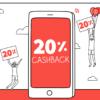 Offerte Cashback: come recuperare il denaro speso