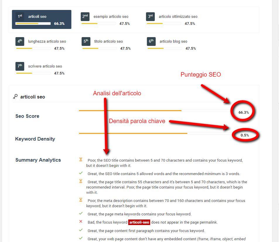 Esempio di come scrivere articoli seo e miglioare l'indicizzazione grazie a un tool interno al proprio sito web articoli seo - Esempio di come scrivere articoli seo e miglioare lindicizzazione grazie a un tool interno al proprio sito web - Come scrivere articoli seo e migliorare l'indicizzazione
