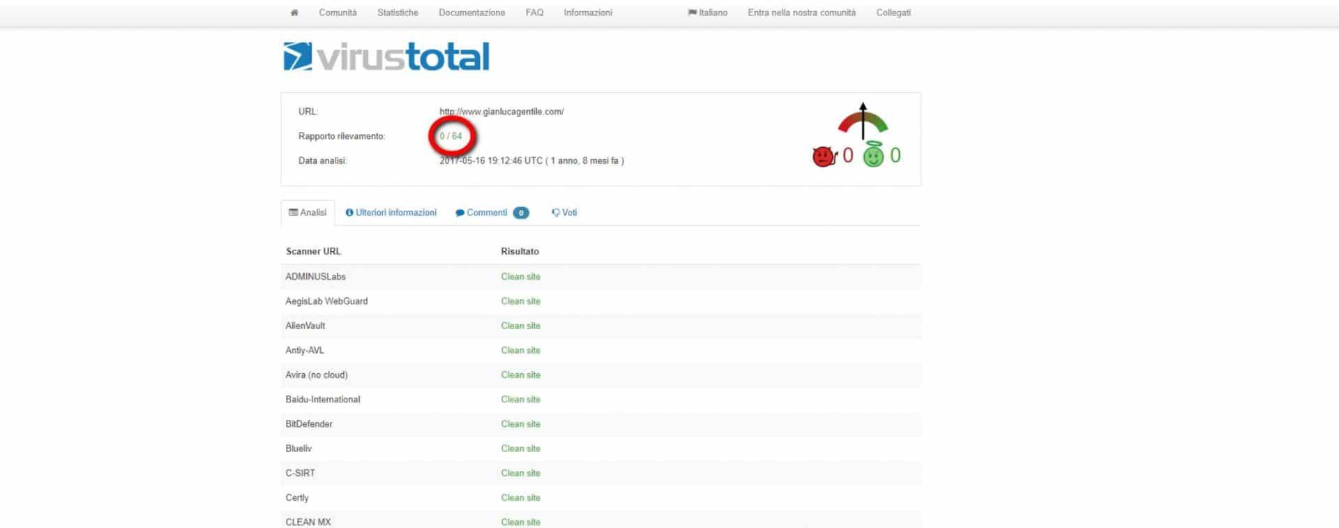 sicurezza sito web - Verificare la sicurezza di un sito web - Sicurezza sito web: come verificare il proprio spazio web